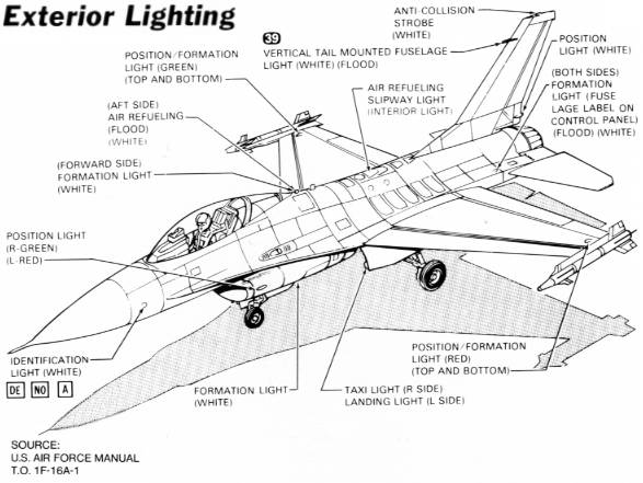 Info About F 16 Fighting Falcon